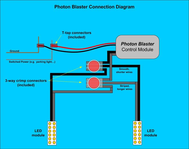 Bmw r gs wiring diagram auto